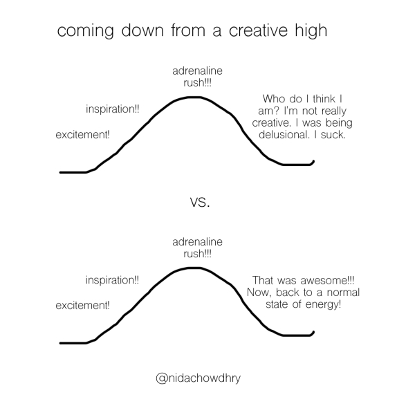 neederish, nida chowdhry, creative high, self-doubt, creativity, creative process